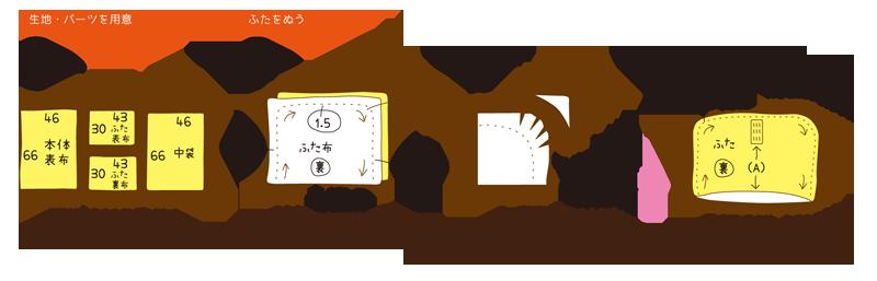 図書袋作り方図