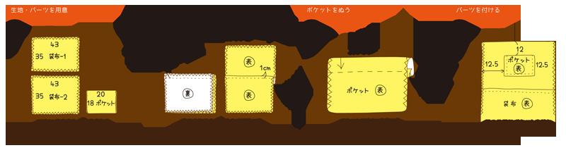 レッスンバッグ作り方図