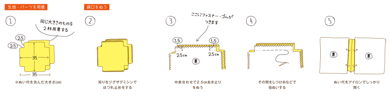 座布団カバーの作り方図