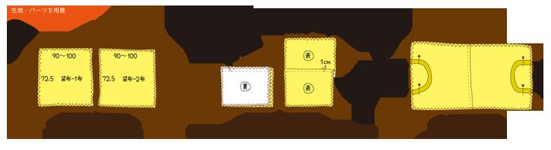 お昼寝布団入れの作り方図